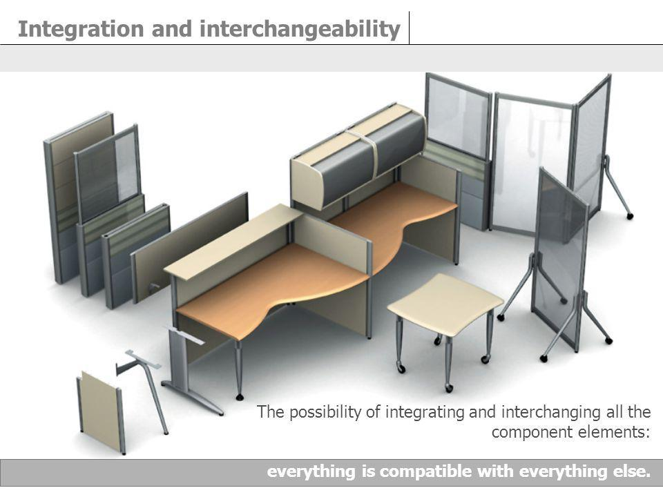 Integration and interchangeability The possibility of integrating and interchanging all the component elements: everything is compatible with everything else.