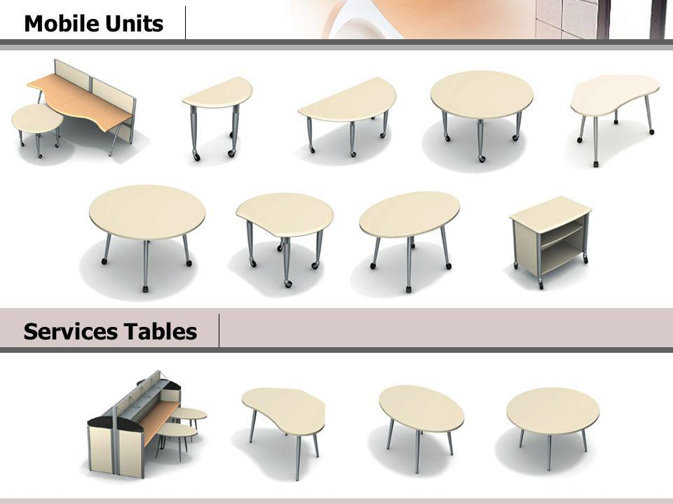 Mobile Units Services Tables