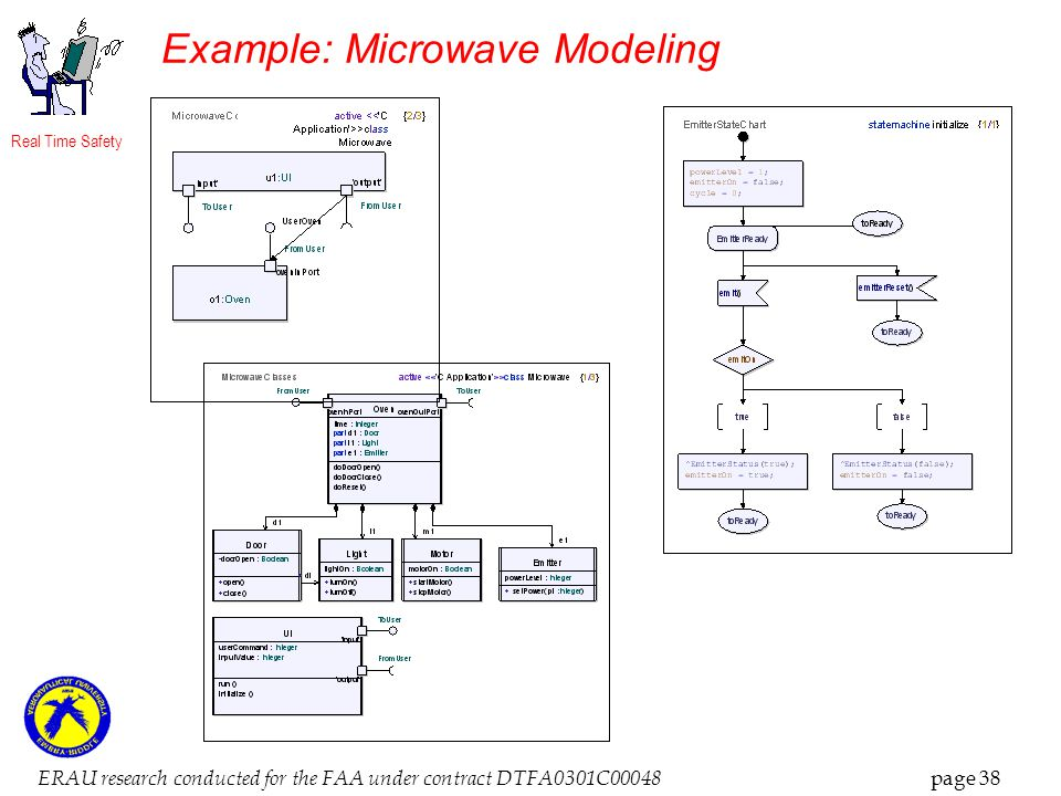 Real Time Safety ERAU research conducted for the FAA under contract DTFA0301C00048 page 38 Example: Microwave Modeling