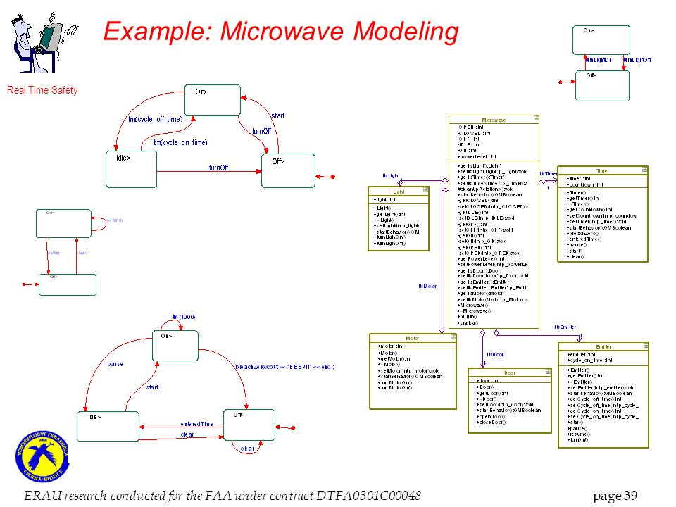 Real Time Safety ERAU research conducted for the FAA under contract DTFA0301C00048 page 39 Example: Microwave Modeling