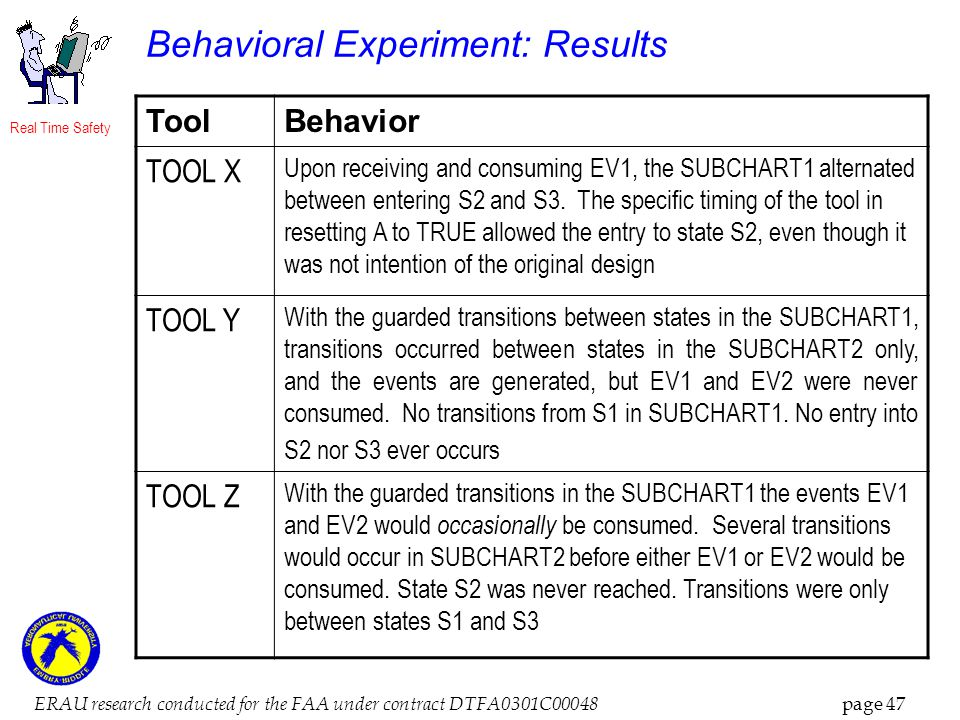 Real Time Safety ERAU research conducted for the FAA under contract DTFA0301C00048 page 47 Behavioral Experiment: Results ToolBehavior TOOL X Upon receiving and consuming EV1, the SUBCHART1 alternated between entering S2 and S3.