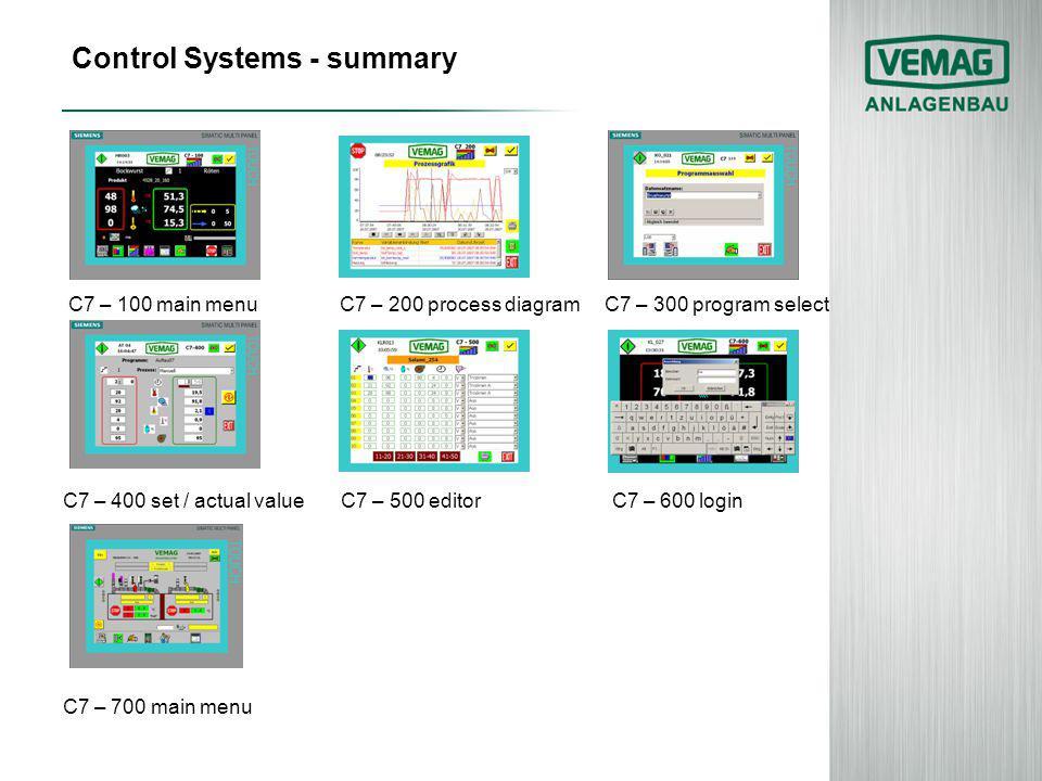 Control Systems - summary C7 – 100 main menu C7 – 200 process diagram C7 – 300 program select C7 – 400 set / actual value C7 – 500 editor C7 – 600 log