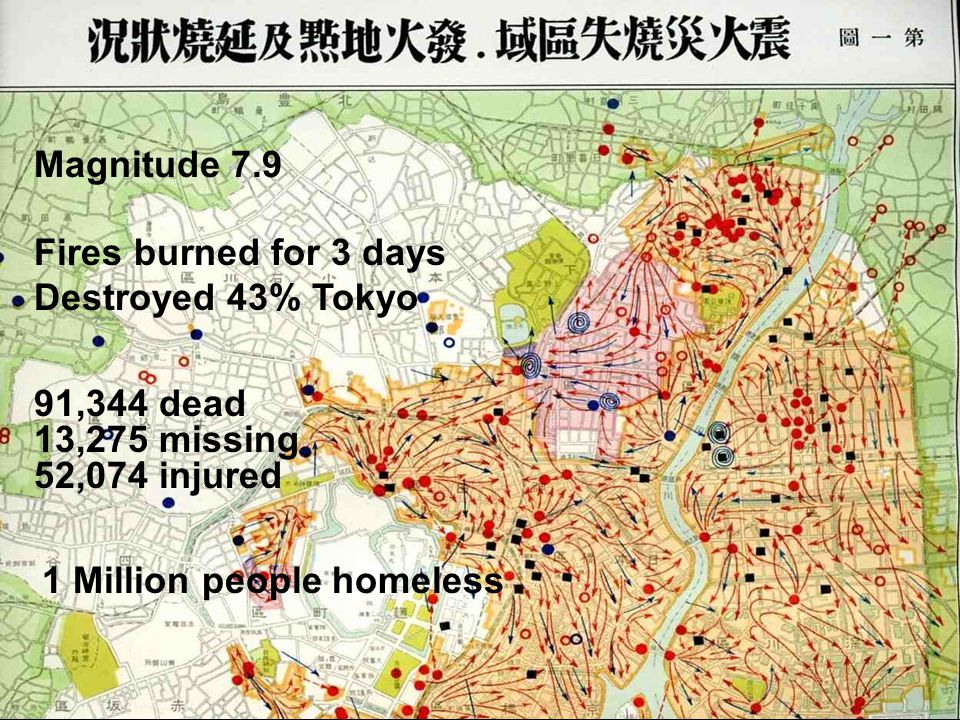 Fires burned for 3 days Destroyed 43% Tokyo 91,344 dead 13,275 missing 52,074 injured 1 Million people homeless Magnitude 7.9