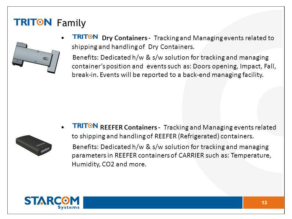 Dry Containers - Tracking and Managing events related to shipping and handling of Dry Containers.