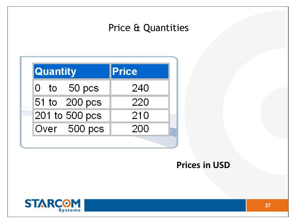 Price & Quantities Prices in USD 27