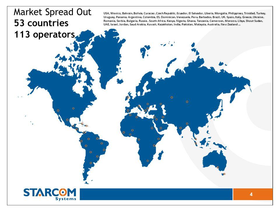 Market Spread Out 53 countries 113 operators 4 USA, Mexico, Bahrain, Bolivia, Curacao,Czech Republic, Ecuador, El Salvador, Liberia, Mongolia, Philipp
