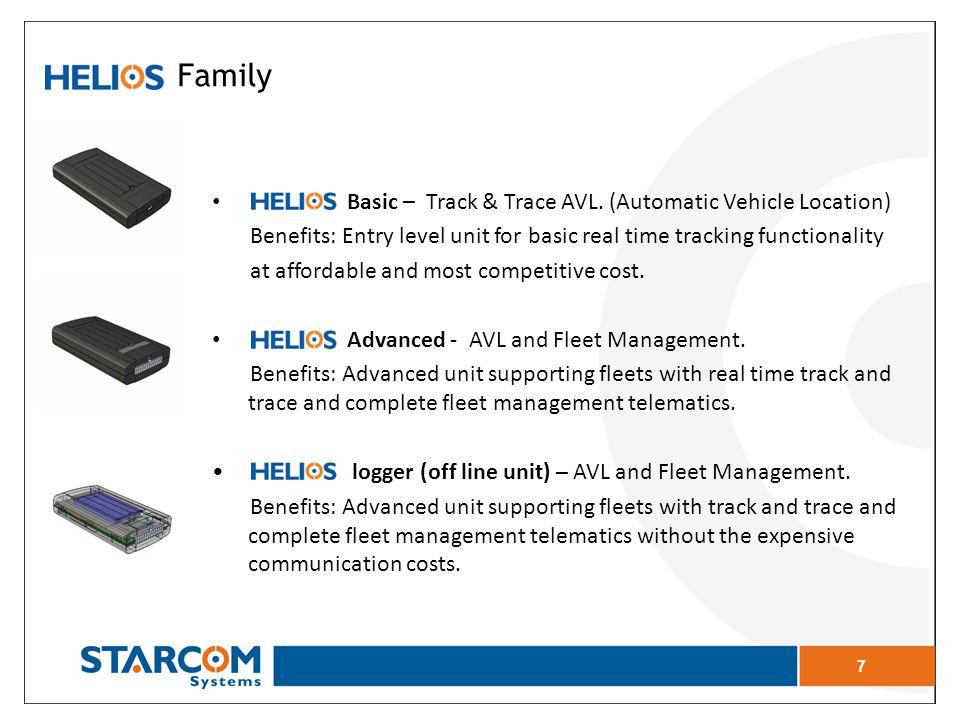 Family Basic – Track & Trace AVL.