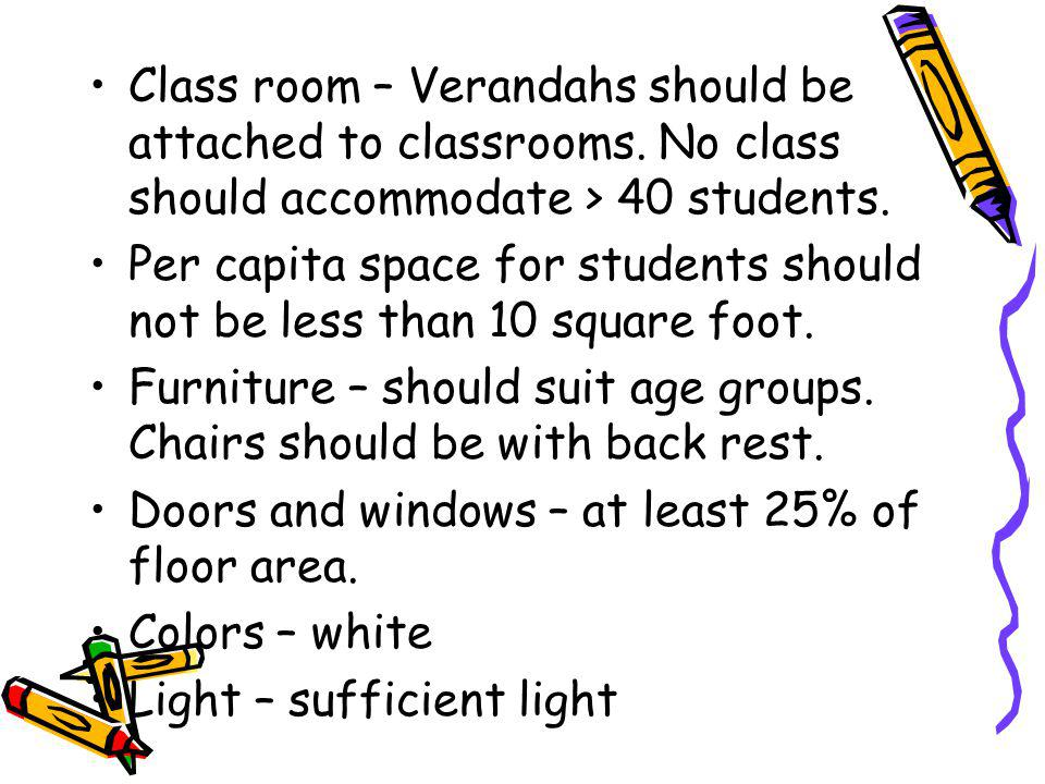 Class room – Verandahs should be attached to classrooms.