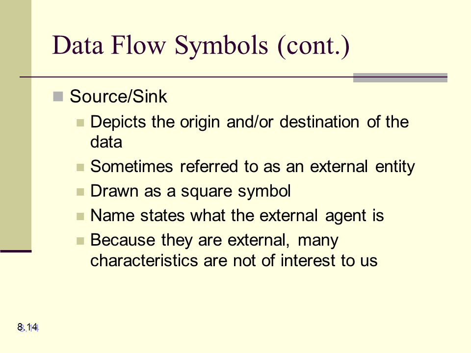 Data Flow Symbols (cont.) Source/Sink Depicts the origin and/or destination of the data Sometimes referred to as an external entity Drawn as a square