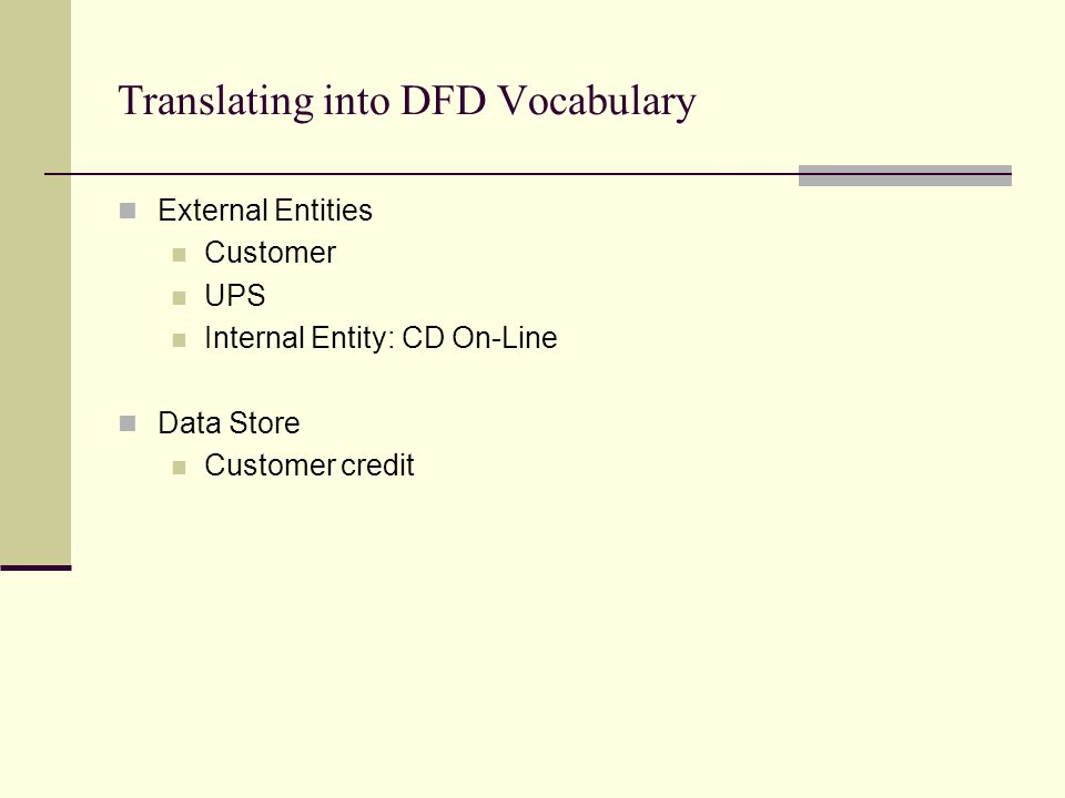Translating into DFD Vocabulary External Entities Customer UPS Internal Entity: CD On-Line Data Store Customer credit