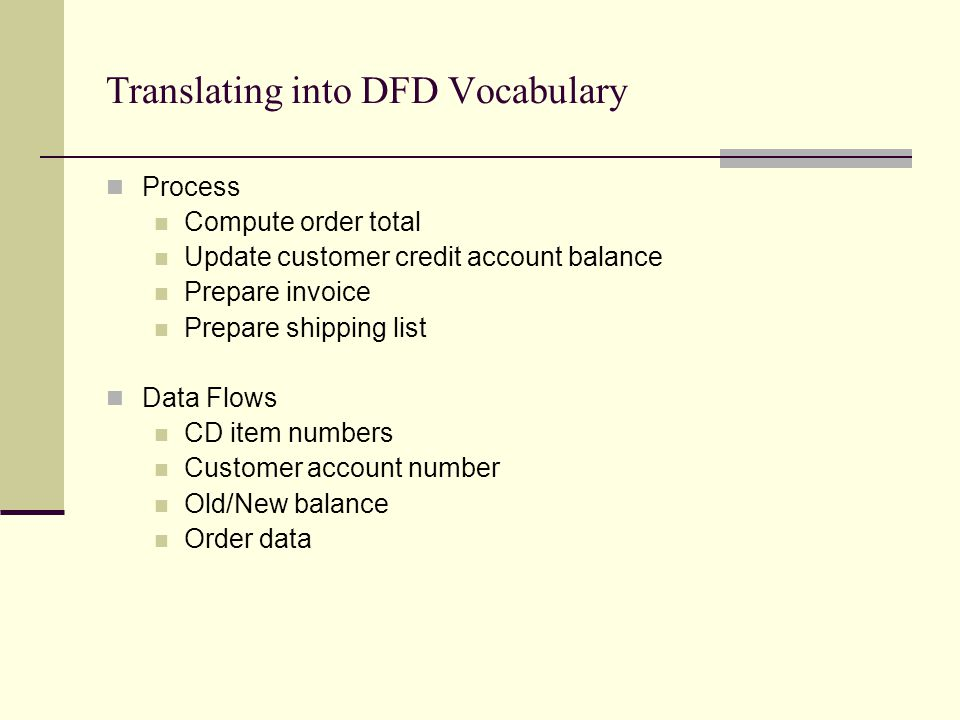 Translating into DFD Vocabulary Process Compute order total Update customer credit account balance Prepare invoice Prepare shipping list Data Flows CD