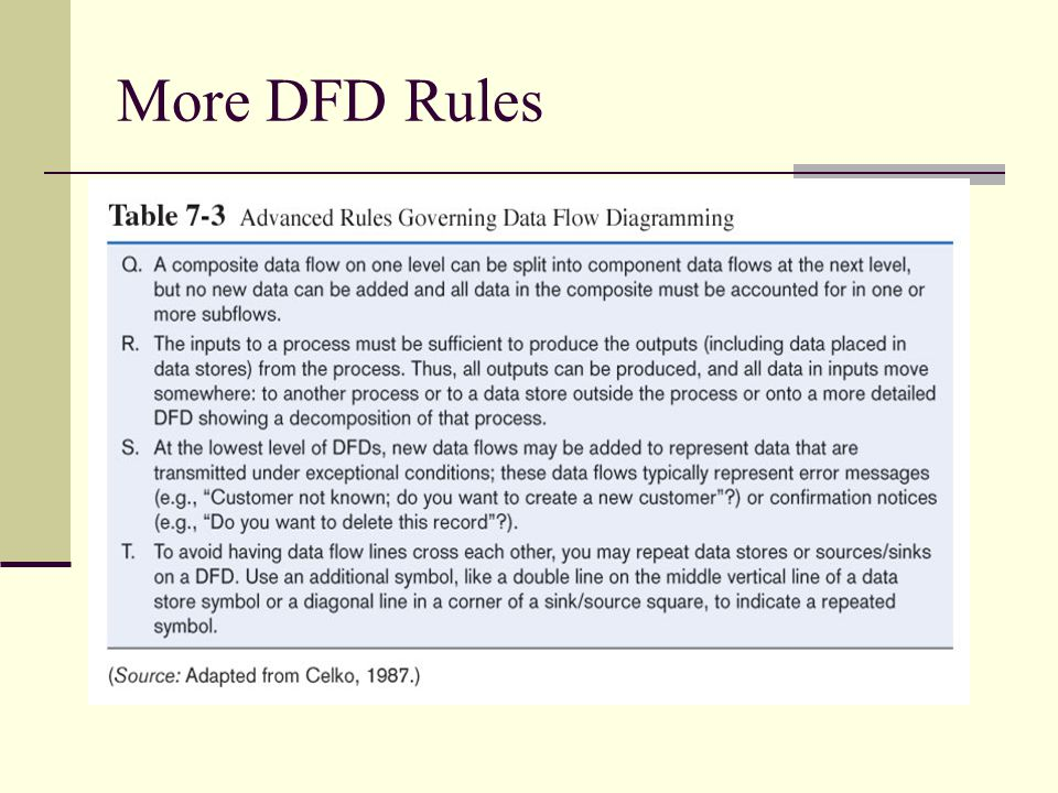 More DFD Rules