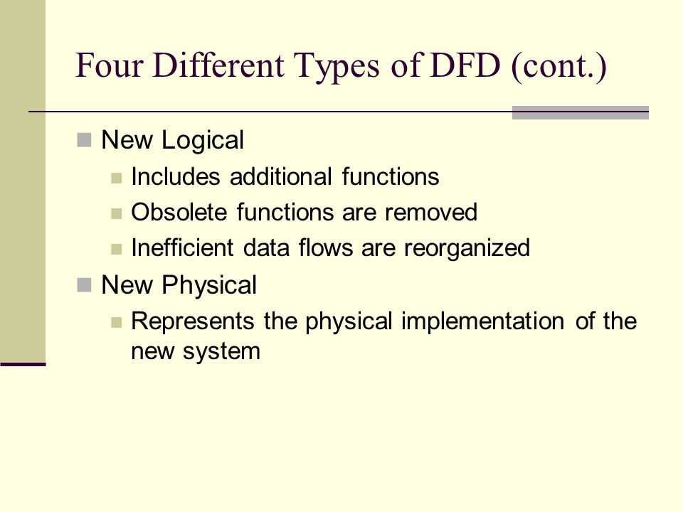 Four Different Types of DFD (cont.) New Logical Includes additional functions Obsolete functions are removed Inefficient data flows are reorganized Ne