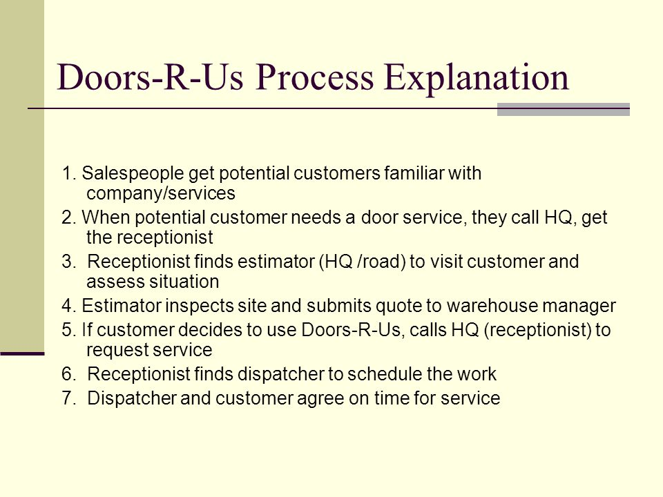 Doors-R-Us Process Explanation 8.Dispatcher gets needed supplies from Materials Manager 9.