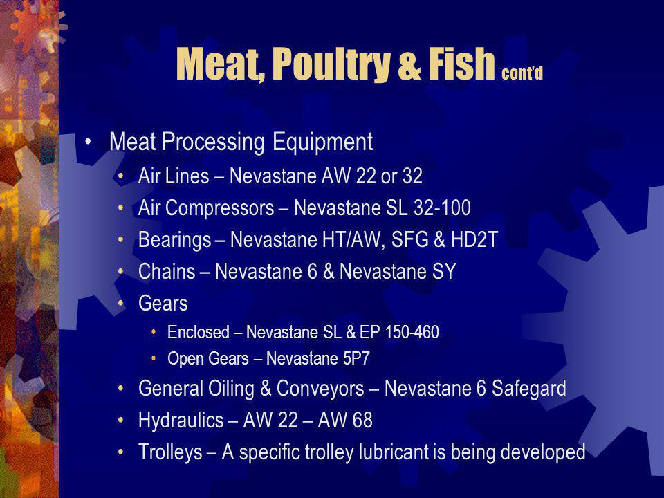 Meat, Poultry & Fish contd Meat Processing Equipment Air Lines – Nevastane AW 22 or 32 Air Compressors – Nevastane SL 32-100 Bearings – Nevastane HT/A