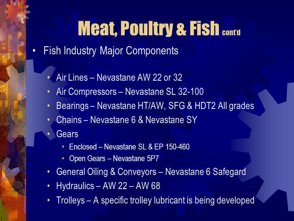 Meat, Poultry & Fish contd Fish Industry Major Components Air Lines – Nevastane AW 22 or 32 Air Compressors – Nevastane SL 32-100 Bearings – Nevastane HT/AW, SFG & HDT2 All grades Chains – Nevastane 6 & Nevastane SY Gears Enclosed – Nevastane SL & EP 150-460 Open Gears – Nevastane 5P7 General Oiling & Conveyors – Nevastane 6 Safegard Hydraulics – AW 22 – AW 68 Trolleys – A specific trolley lubricant is being developed