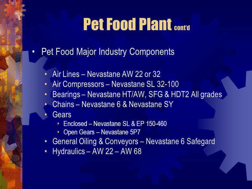 Pet Food Plant contd Pet Food Major Industry Components Air Lines – Nevastane AW 22 or 32 Air Compressors – Nevastane SL 32-100 Bearings – Nevastane HT/AW, SFG & HDT2 All grades Chains – Nevastane 6 & Nevastane SY Gears Enclosed – Nevastane SL & EP 150-460 Open Gears – Nevastane 5P7 General Oiling & Conveyors – Nevastane 6 Safegard Hydraulics – AW 22 – AW 68