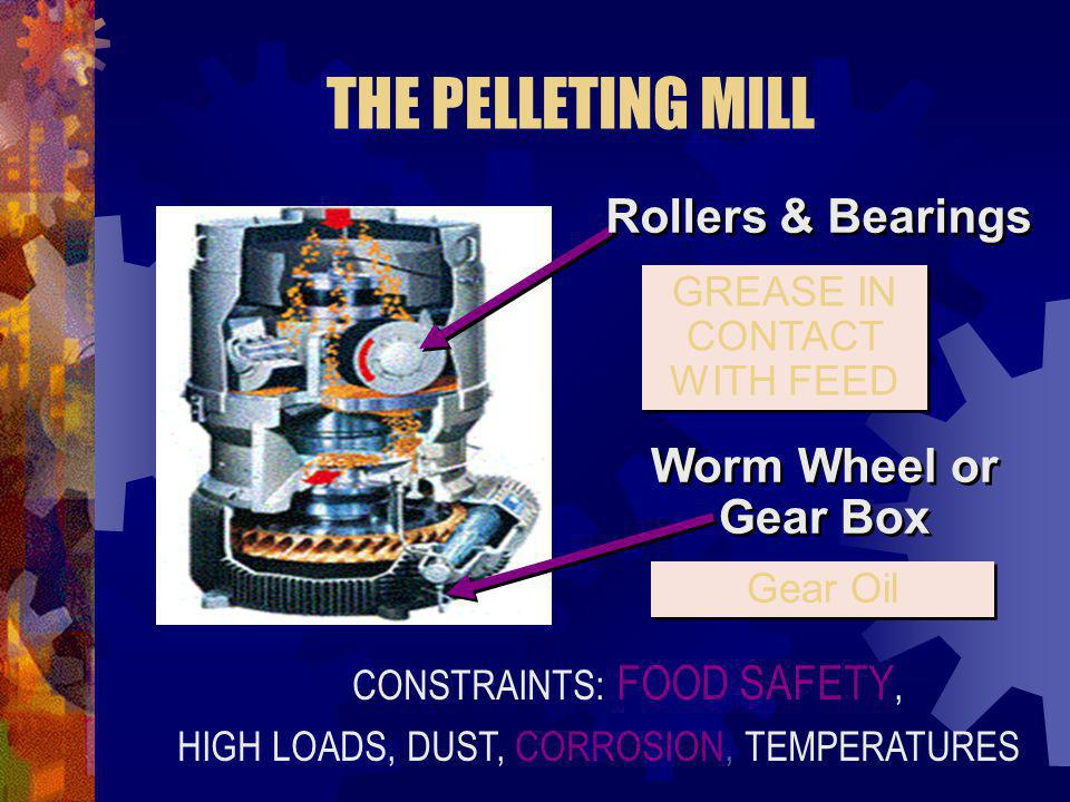 CONSTRAINTS: FOOD SAFETY, HIGH LOADS, DUST, CORROSION, TEMPERATURES Rollers & Bearings GREASE IN CONTACT WITH FEED Worm Wheel or Gear Box Gear Oil THE PELLETING MILL