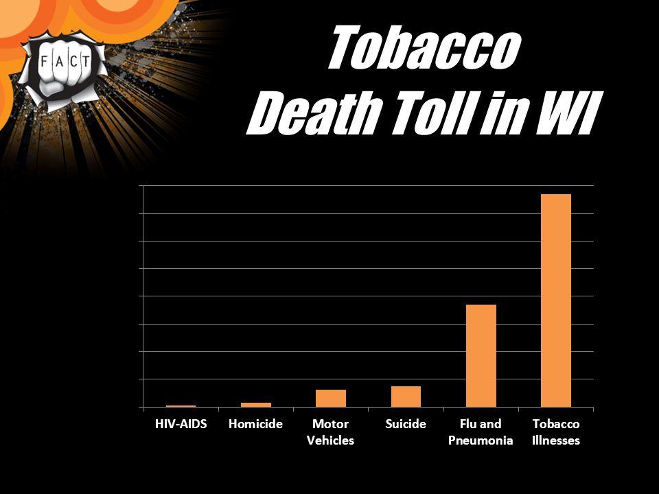 Tobacco Death Toll in WI