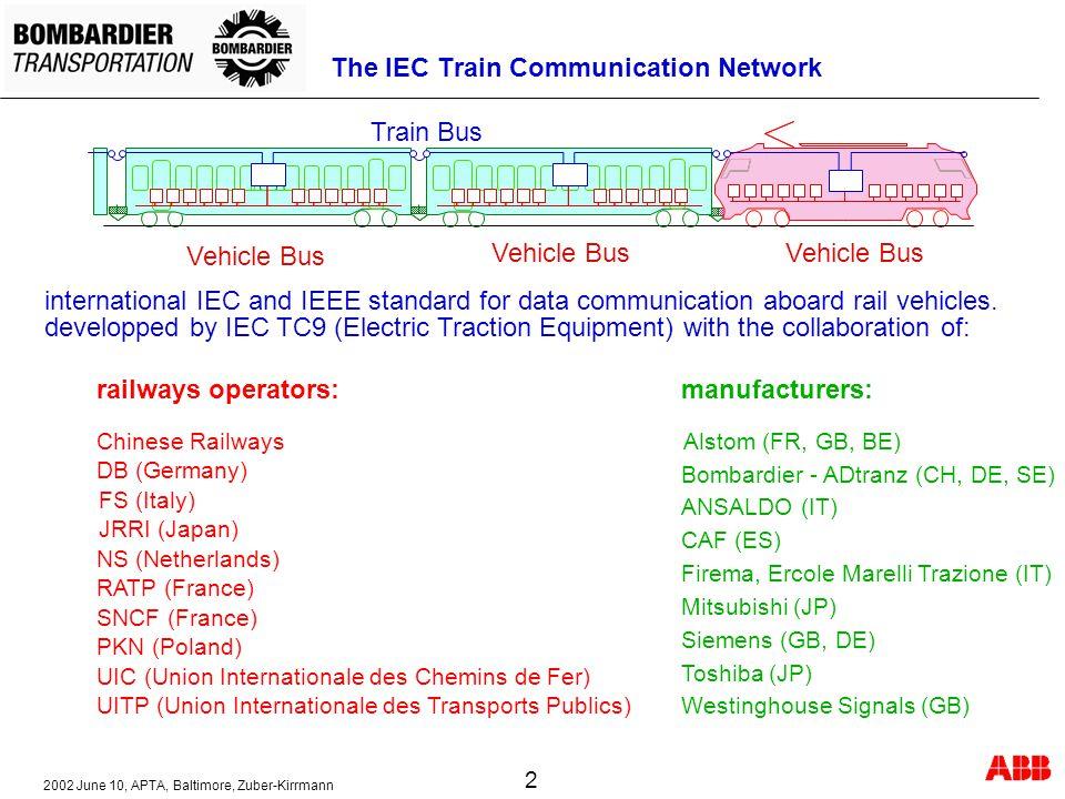 2002 June 10, APTA, Baltimore, Zuber-Kirrmann 2 The IEC Train Communication Network international IEC and IEEE standard for data communication aboard