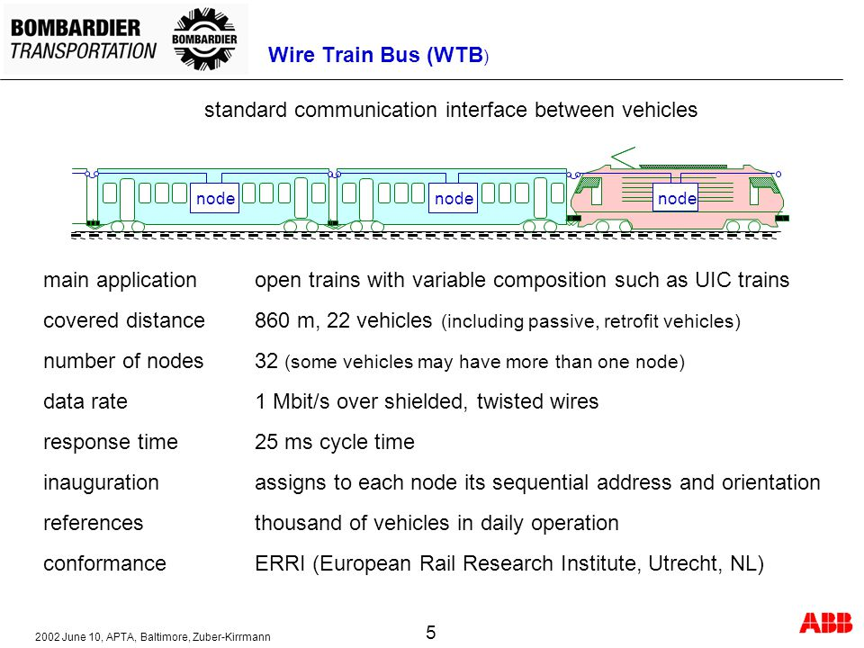 2002 June 10, APTA, Baltimore, Zuber-Kirrmann 5 Wire Train Bus (WTB ) thousand of vehicles in daily operationreferences 1 Mbit/s over shielded, twisted wiresdata rate 32 (some vehicles may have more than one node) number of nodes 860 m, 22 vehicles (including passive, retrofit vehicles) covered distance assigns to each node its sequential address and orientation ERRI (European Rail Research Institute, Utrecht, NL)conformance inauguration standard communication interface between vehicles 25 ms cycle timeresponse time open trains with variable composition such as UIC trainsmain application node