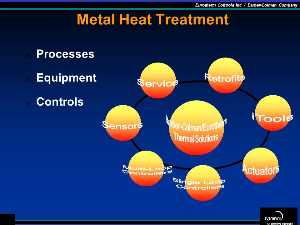 Eurotherm Controls Inc / Barber-Colman Company An Invensys company Metal Heat Treatment » Processes » Equipment » Controls
