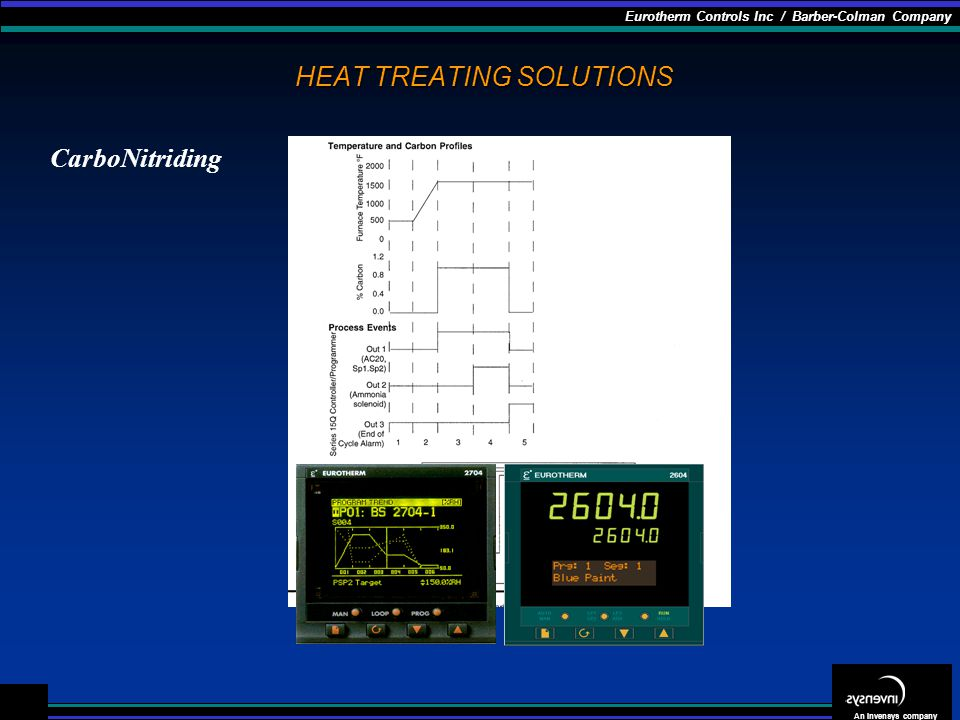 Eurotherm Controls Inc / Barber-Colman Company An Invensys company CARBONITRIDING Heat material at elevated temperatures (1650 0 F) (899°C) for varyin
