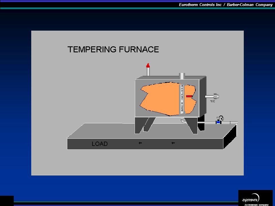 Eurotherm Controls Inc / Barber-Colman Company An Invensys company