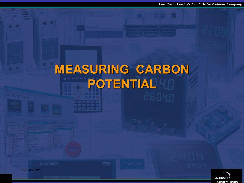 Eurotherm Controls Inc / Barber-Colman Company An Invensys company GENERATOR CONTROL