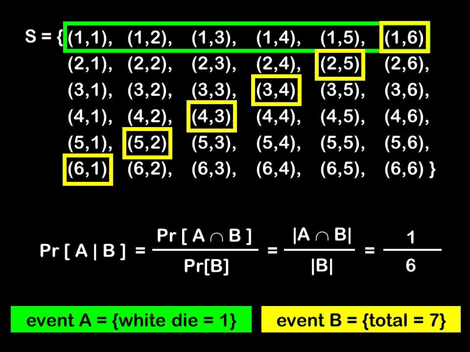 (1,1), (1,2), (1,3), (1,4), (1,5), (1,6), (2,1), (2,2), (2,3), (2,4), (2,5), (2,6), (3,1), (3,2), (3,3), (3,4), (3,5), (3,6), (4,1), (4,2), (4,3), (4,
