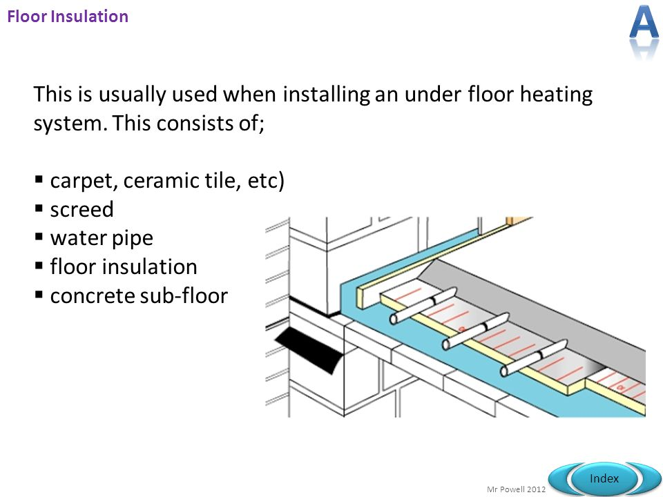 Mr Powell 2012 Index Cavity Wall Insulation II This insulation is in the form of polystyrene beads.