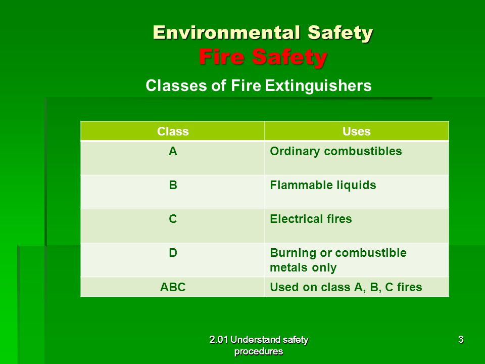 Environmental Safety Fire Safety 2.01 Understand safety procedures ClassUses AOrdinary combustibles BFlammable liquids CElectrical fires DBurning or c