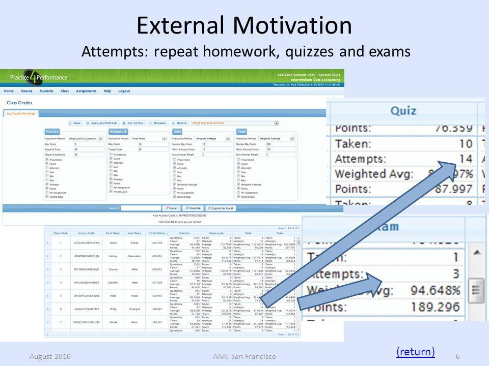 External Motivation Partial scoring: 32, 16, 4, 2, 1 versus 0, 1 August 2010AAA: San Francisco7 (return)