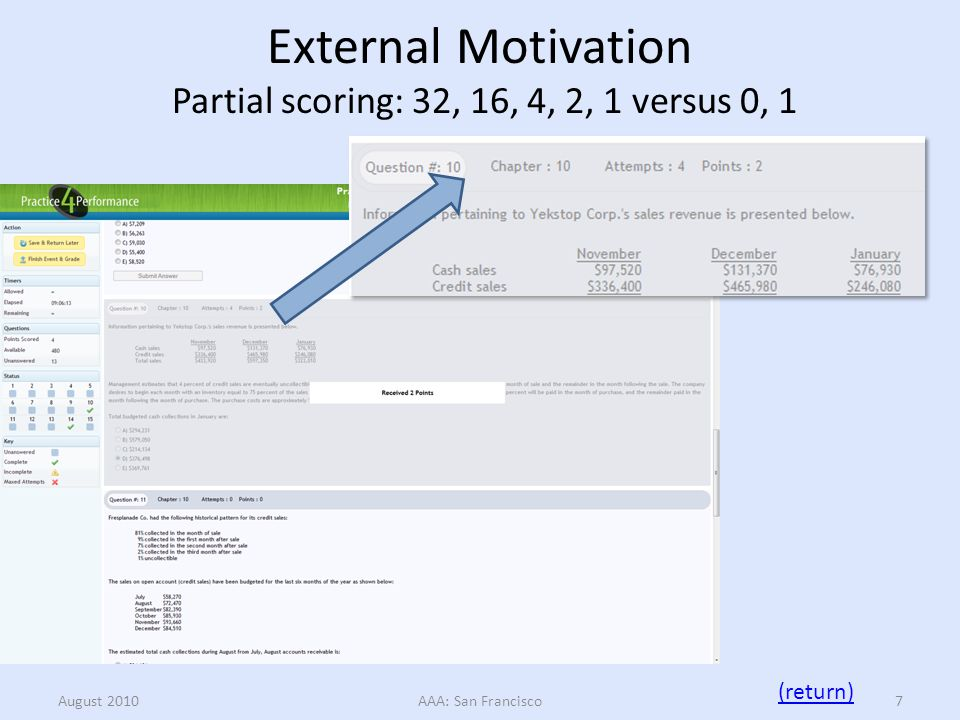 External Motivation Partial scoring: 32, 16, 4, 2, 1 versus 0, 1 August 2010AAA: San Francisco7 (return)