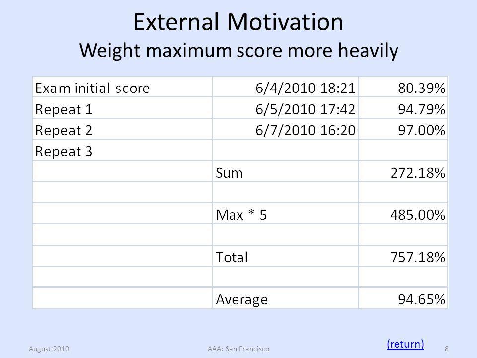 External Motivation Educational linkage between Practice/Homework and Quiz/Exam August 2010AAA: San Francisco9 (return)