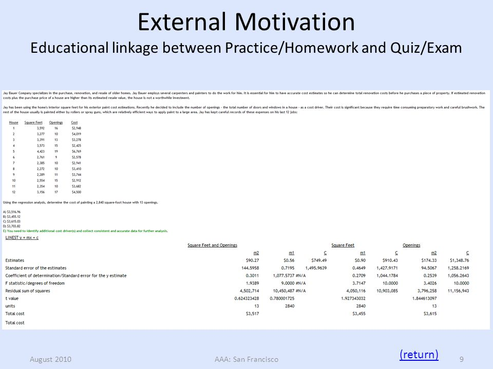 External Motivation Educational linkage between Practice/Homework and Quiz/Exam August 2010AAA: San Francisco9 (return)