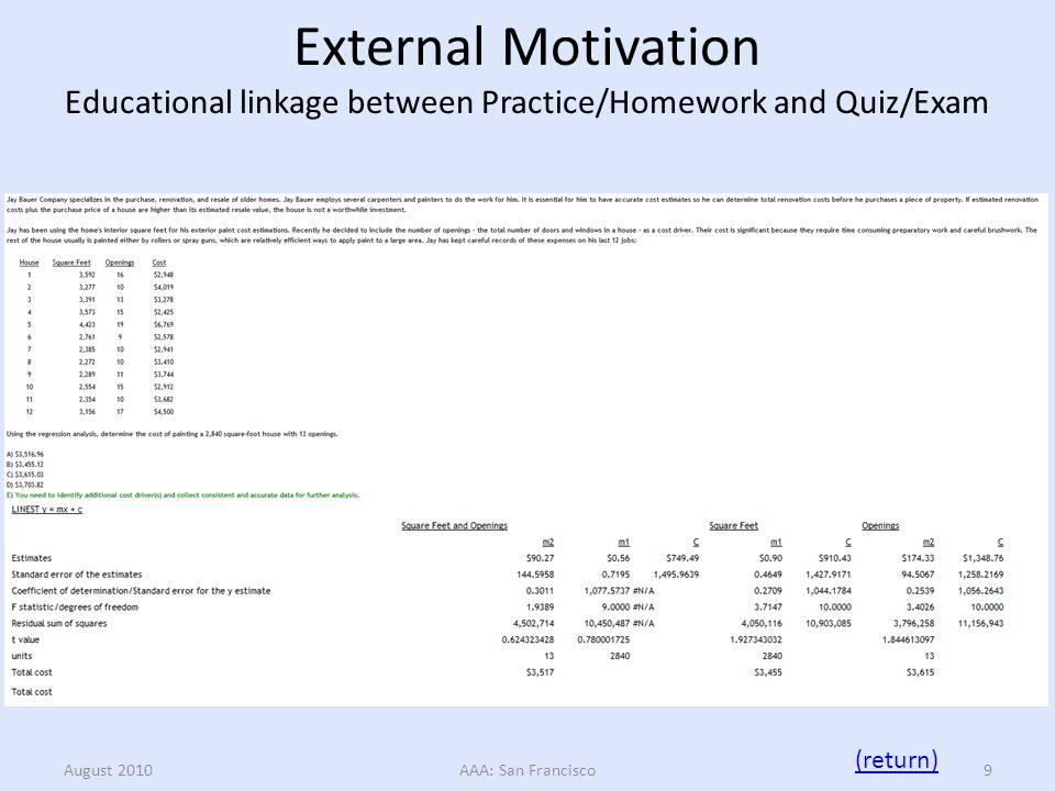 Anecdotal Evidence: Motivation, Effort, Feedback August 2010AAA: San Francisco30
