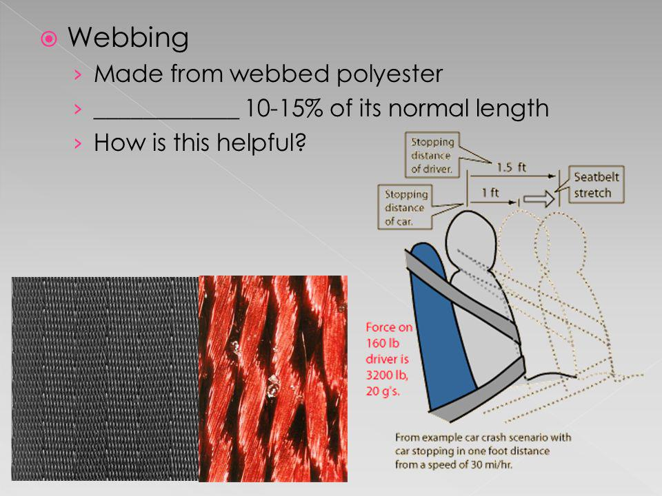 Webbing Made from webbed polyester ____________ 10-15% of its normal length How is this helpful?