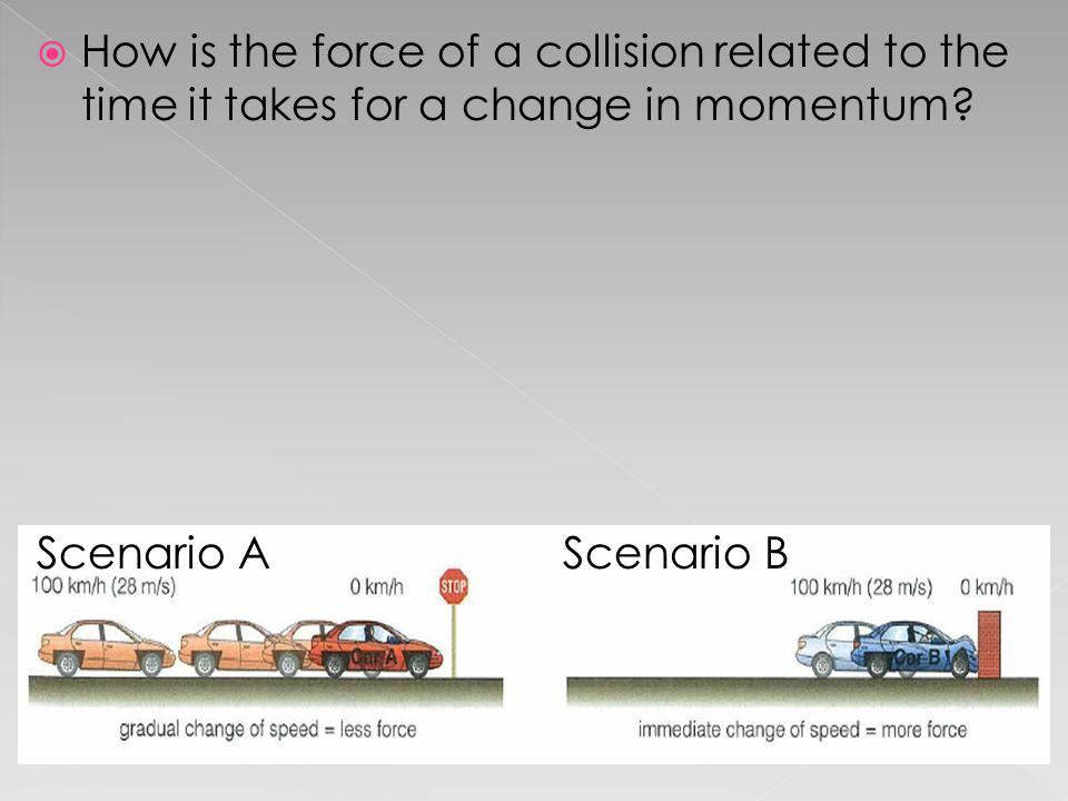 How is the force of a collision related to the time it takes for a change in momentum? Scenario AScenario B