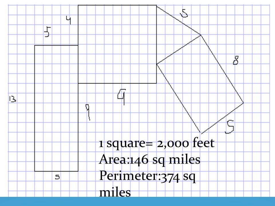 1 square= 2,000 feet Area:146 sq miles Perimeter:374 sq miles