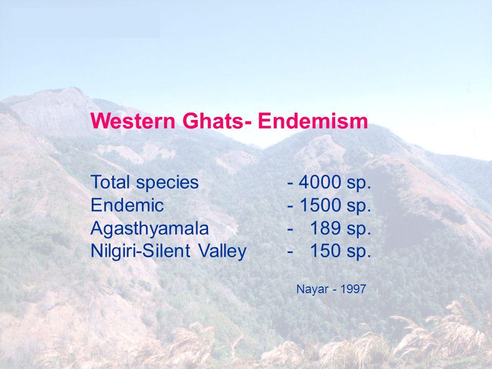 Trees – 1250 sp. Epiphytes – 150 sp. Parasites – 75 sp. Insectivorous – 30 sp. Saprophytes – 5 sp. Aquatic – 200 sp. Angiosperms – groups