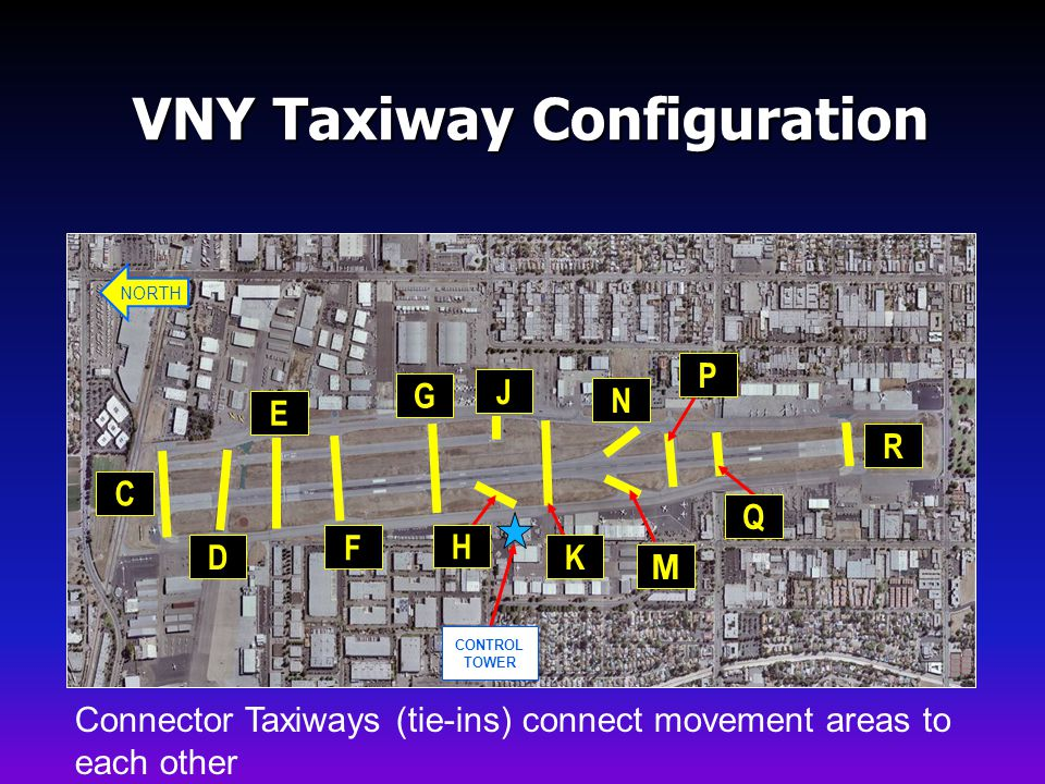 NORTH CONTROL TOWER VNY Taxiway Configuration Connector Taxiways (tie-ins) connect movement areas to each other M R N J G F E D C H Q P K