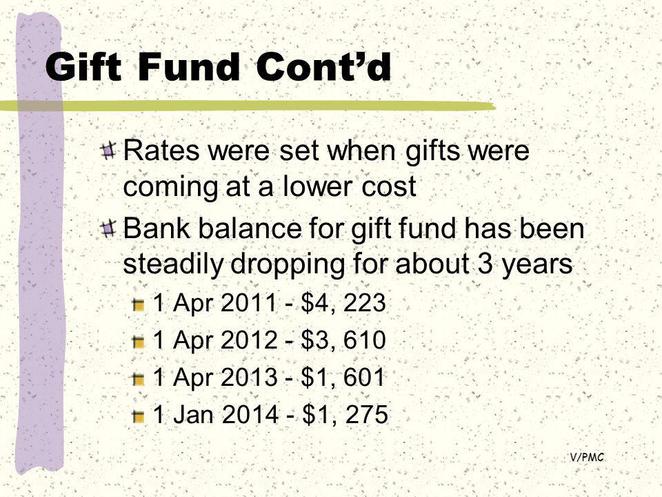 Gift Fund Contd Rates were set when gifts were coming at a lower cost Bank balance for gift fund has been steadily dropping for about 3 years 1 Apr 2011 - $4, 223 1 Apr 2012 - $3, 610 1 Apr 2013 - $1, 601 1 Jan 2014 - $1, 275 V/PMC