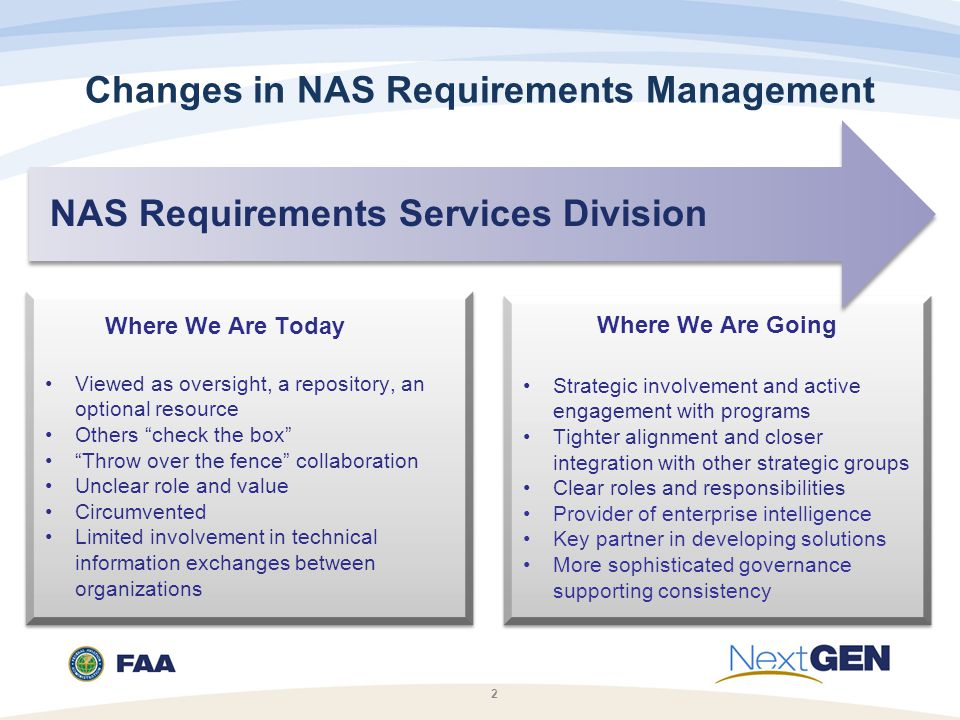 Changes in NAS Requirements Management 2 Where We Are Today Where We Are Going Viewed as oversight, a repository, an optional resource Others check the box Throw over the fence collaboration Unclear role and value Circumvented Limited involvement in technical information exchanges between organizations Strategic involvement and active engagement with programs Tighter alignment and closer integration with other strategic groups Clear roles and responsibilities Provider of enterprise intelligence Key partner in developing solutions More sophisticated governance supporting consistency NAS Requirements Services Division