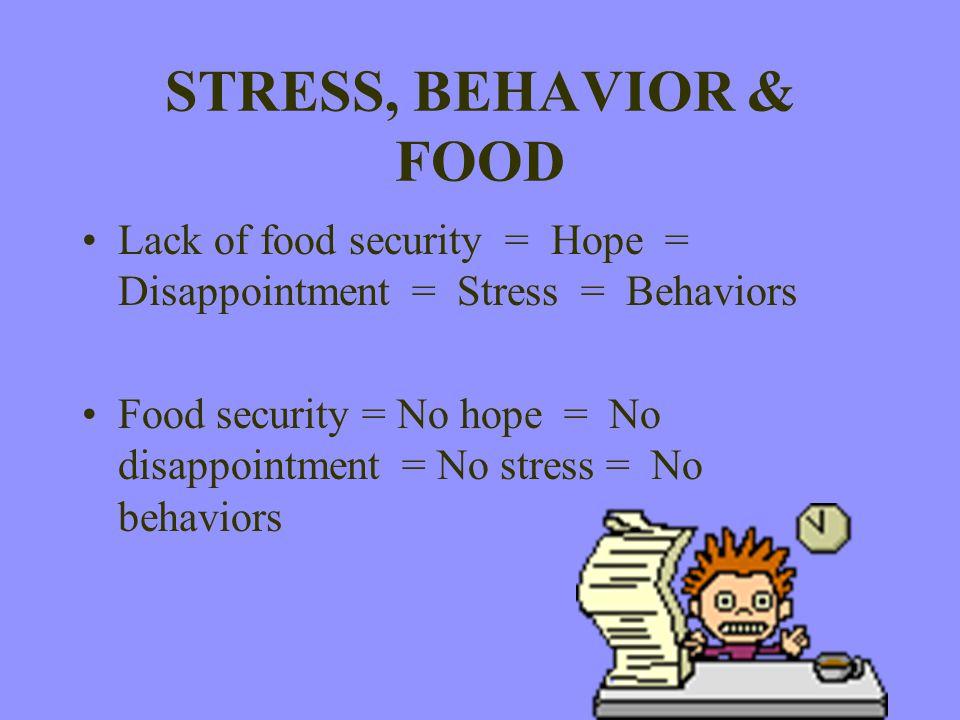 STRESS, BEHAVIOR & FOOD Lack of food security = Hope = Disappointment = Stress = Behaviors Food security = No hope = No disappointment = No stress = N