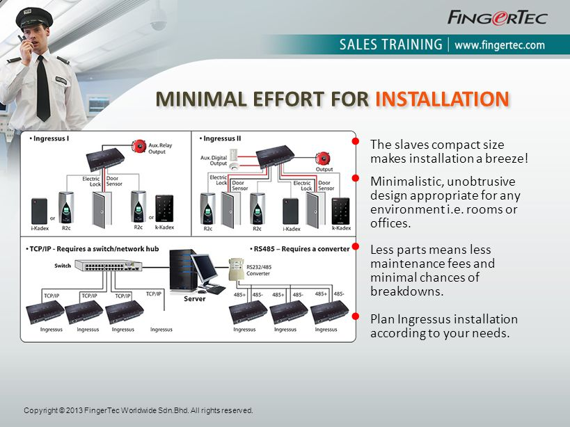 MINIMAL EFFORT FOR INSTALLATION The slaves compact size makes installation a breeze! Minimalistic, unobtrusive design appropriate for any environment