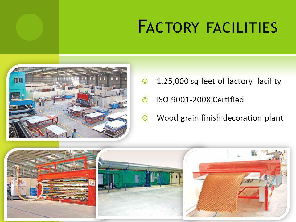 F ACTORY FACILITIES 1,25,000 sq feet of factory facility ISO 9001-2008 Certified Wood grain finish decoration plant