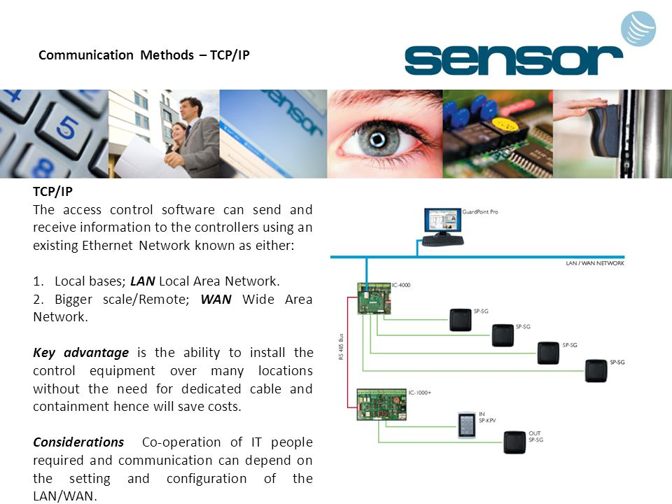 Communication Methods – TCP/IP TCP/IP The access control software can send and receive information to the controllers using an existing Ethernet Network known as either: 1.