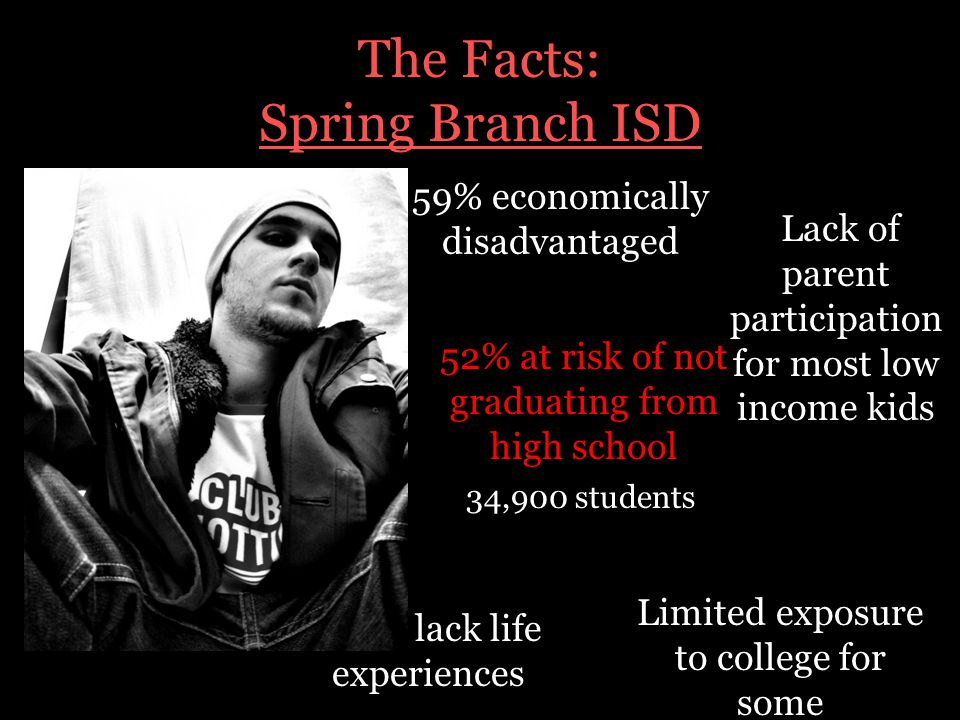 30% limited English proficient The Facts: Spring Branch ISD 34,900 students 55% minority 59% economically disadvantaged 30% mobility rates Limited exposure to college for some Lack of parent participation for most low income kids Some lack life experiences 52% at risk of not graduating from high school