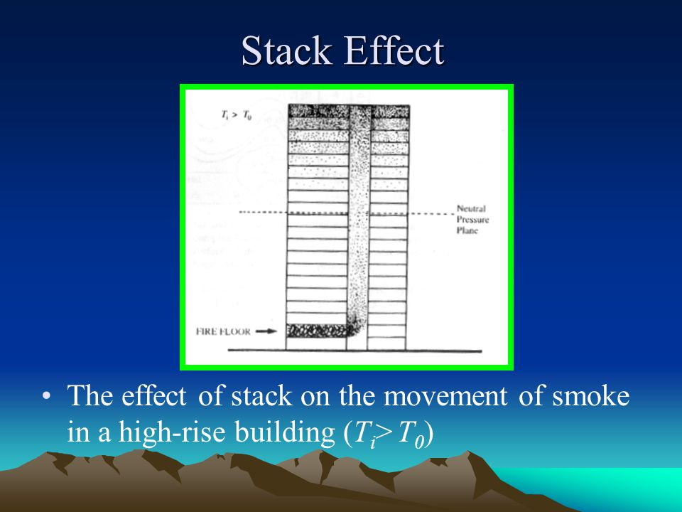 Stack Effect The effect of stack on the movement of smoke in a high-rise building (T i > T 0 )
